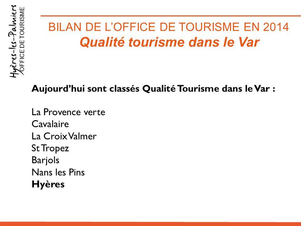 Aujourd'hui sont classés Qualité Tourisme dans le Var : La Provence verte Cavalaire La Croix Valmer St Tropez Barjols Nans les Pins Hyères BILAN DE L'