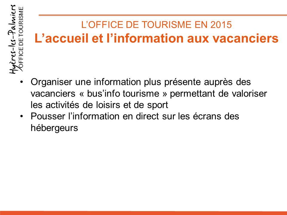 L'OFFICE DE TOURISME EN 2015 L'accueil et l'information aux vacanciers OFFICE DE TOURISME Organiser une information plus présente auprès des vacancier
