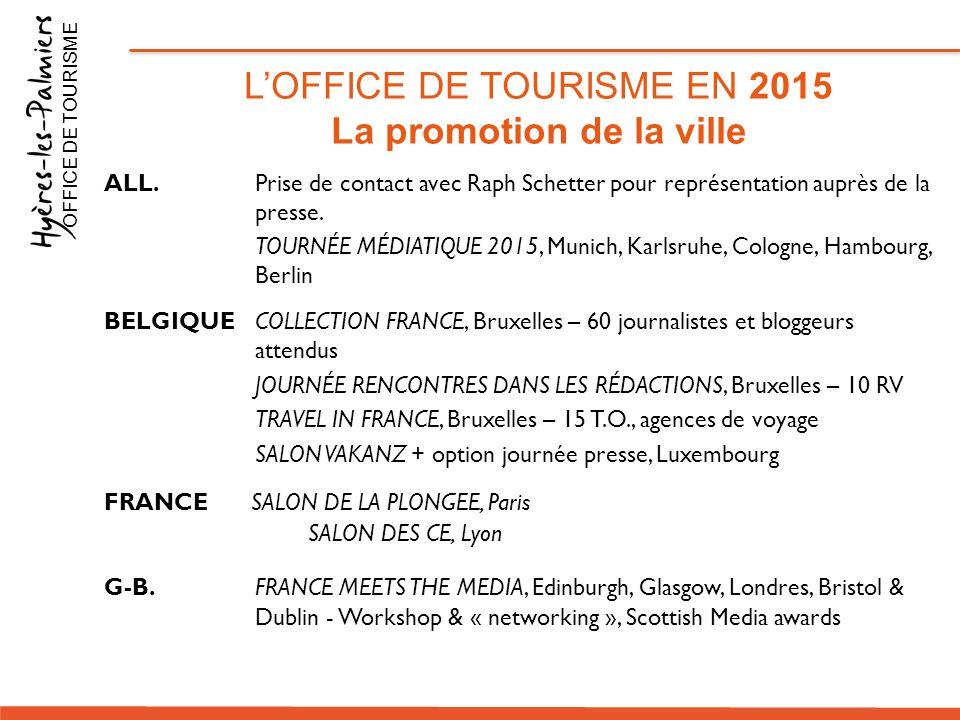 L'OFFICE DE TOURISME EN 2015 La promotion de la ville OFFICE DE TOURISME ALL.Prise de contact avec Raph Schetter pour représentation auprès de la pres