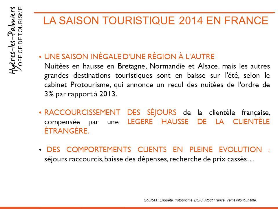 LA SAISON TOURISTIQUE 2014 EN FRANCE OFFICE DE TOURISME UNE SAISON INÉGALE D'UNE RÉGION À L'AUTRE Nuitées en hausse en Bretagne, Normandie et Alsace,