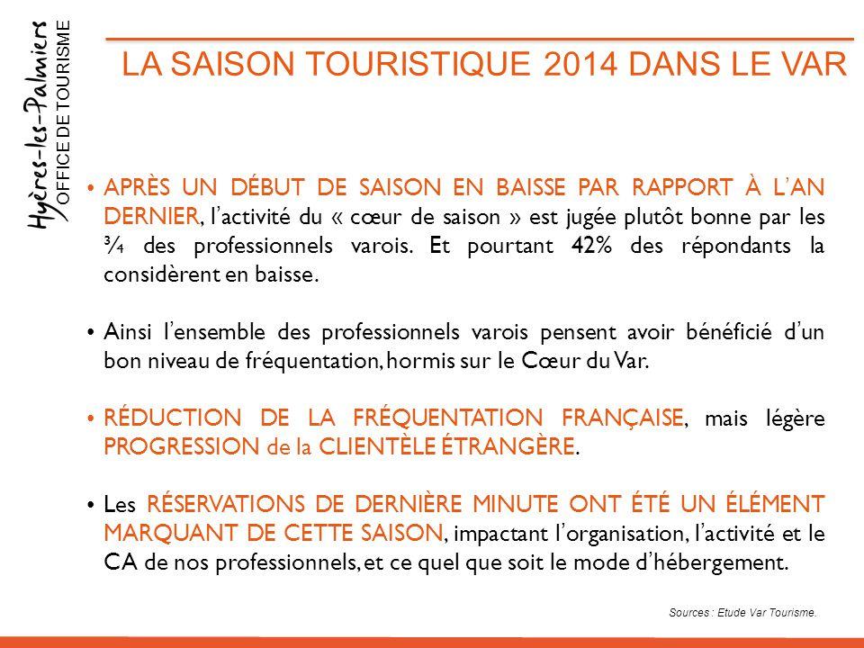 Campings – HPA672 37646,4 % Hébergements collectifs428 56429,6 % Hôtels253 17617,5 % Locations saisonnières89 8416,2 % Chambres d'hôtes 5 730 0,4% TOTAL 1 449 687( en cours 13/10/14) NOMBRE DE NUITÉES 2014 (État au 13 octobre) : BILAN DE L'OFFICE DE TOURISME EN 2014 Nombre de nuitées OFFICE DE TOURISME Source, OT Hyères, plateforme télédéclaration Nouveaux Territoires