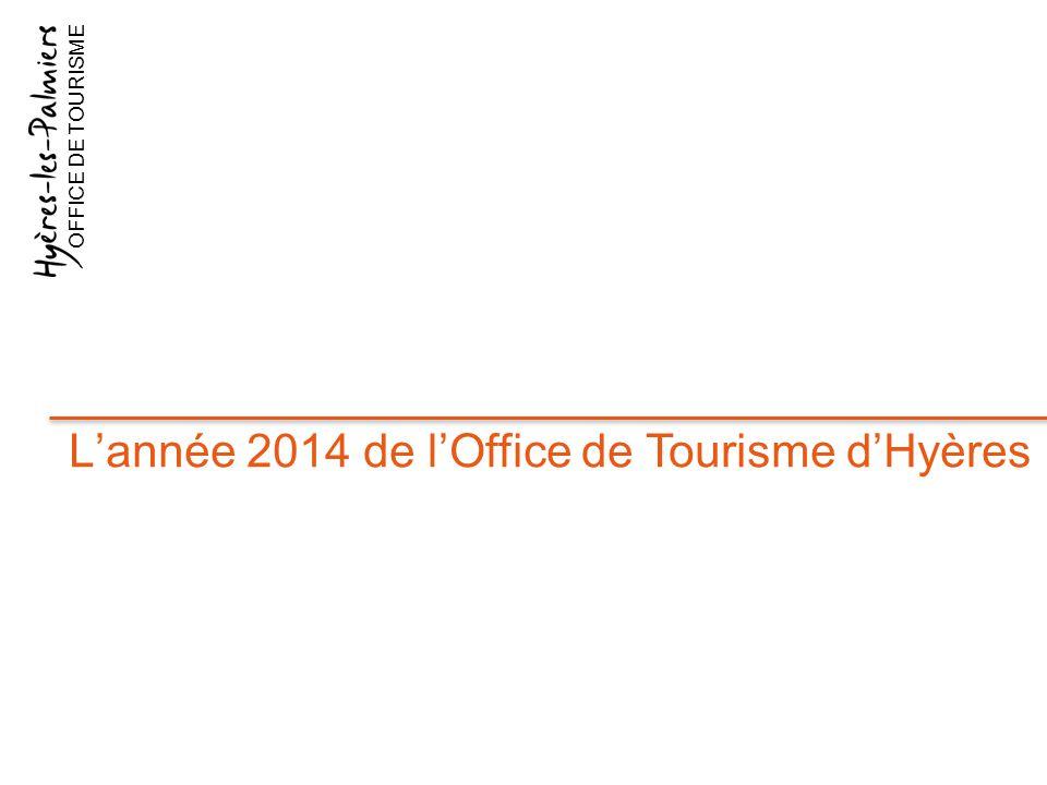 L'année 2014 de l'Office de Tourisme d'Hyères OFFICE DE TOURISME