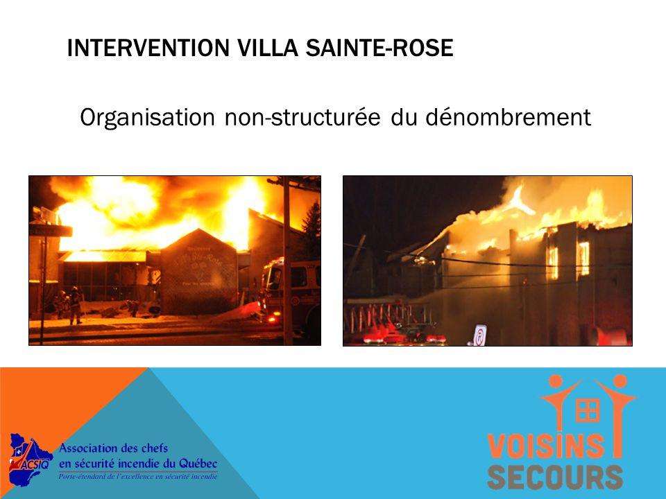 Organisation non-structurée du dénombrement INTERVENTION VILLA SAINTE-ROSE