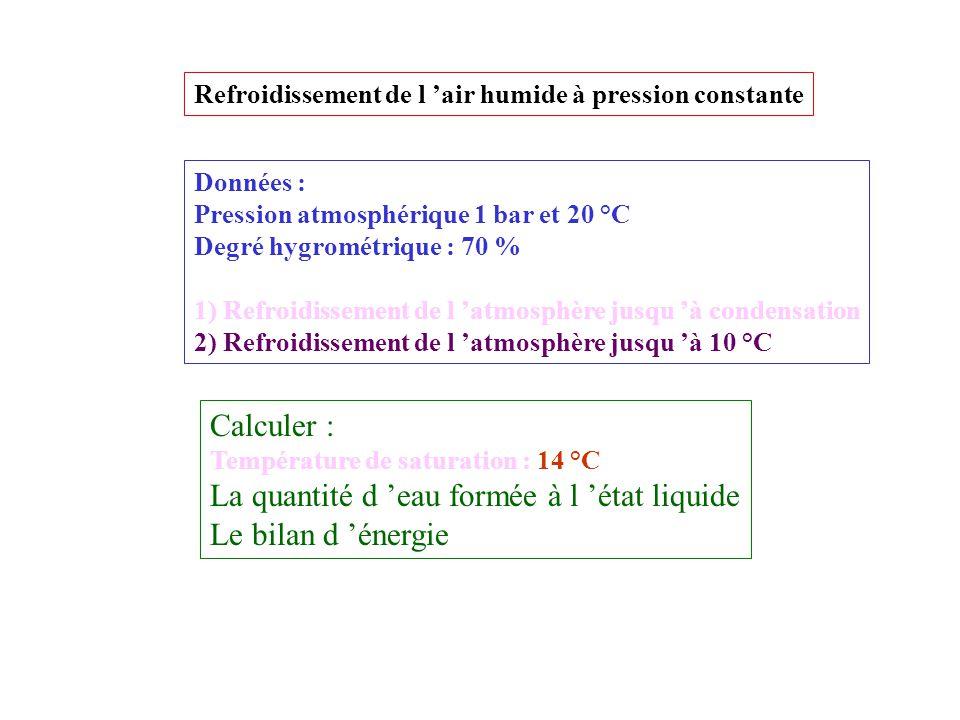 Refroidissement de l 'air humide à pression constante Données : Pression atmosphérique 1 bar et 20 °C Degré hygrométrique : 70 % 1) Refroidissement de