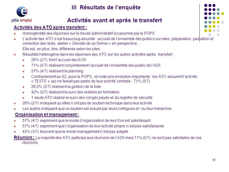 III Résultats de l'enquête Activités avant et après le transfert Activités des ATO après transfert : Homogénéité des réponses sur le travail administr