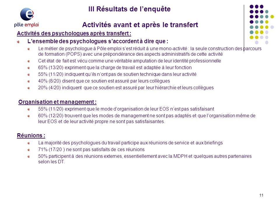 III Résultats de l'enquête Activités avant et après le transfert Activités des psychologues après transfert : L'ensemble des psychologues s'accordent