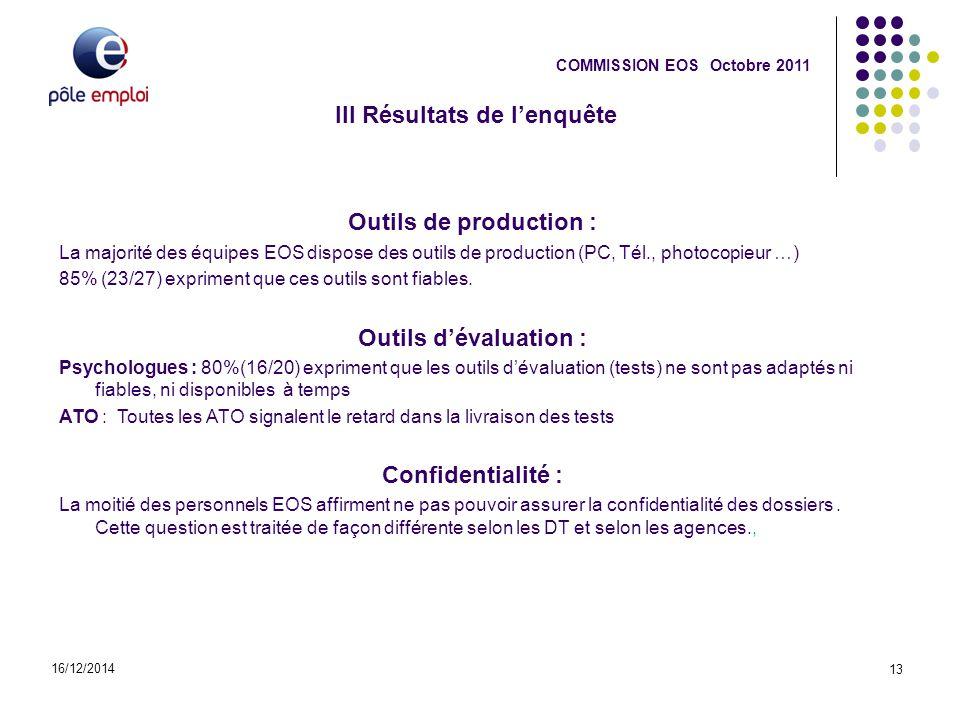 III Résultats de l'enquête 16/12/2014 14 COMMISSION EOS Octobre 2011 Coordination régionale et animation métier ATO : 42 % (3/7) expriment avoir un appui technique concernant la POPS et savent à qui s adresser 71% (5/7) méconnaissent le rôle de la coordination régionale des A2S 71% (5/7) méconnaissent le rôle de l animateur de l offre de service orientation 42% (3/7) des ATO expriment avoir participé à des rencontres, échanges de pratique 42% (3/7) des ATO expriment avoir besoin des rencontres et échange de pratiques Psychologues du travail : 70% (14/20) expriment ne pas avoir d appui technique concernant la POPS et 50% (10/20) ne savent pas à qui s adresser si ce n est à leurs collègues psychologues Pour ceux qui savent à qui s adresser, plus de la moitié (6/8) expriment ne pas avoir de réponse satisfaisante 85% (17/20) méconnaissent le rôle de la coordination régionale des A2S 80% (16/20) méconnaissent le rôle de l animateur de l offre de service orientation 75% (15/20) des psychologues expriment n avoir pas participé à des rencontres ou échanges de pratique 60% (12/20) des psychologues expriment avoir besoin des rencontres et échange de pratiques