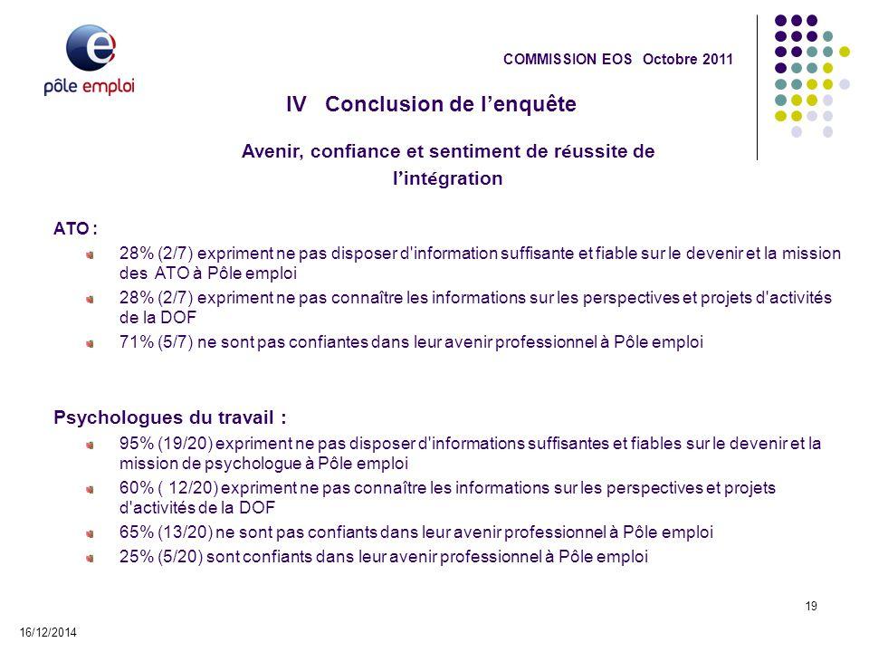IV Conclusion de l'enquête 16/12/2014 19 COMMISSION EOS Octobre 2011 Avenir, confiance et sentiment de r é ussite de l ' int é gration ATO : 28% (2/7)