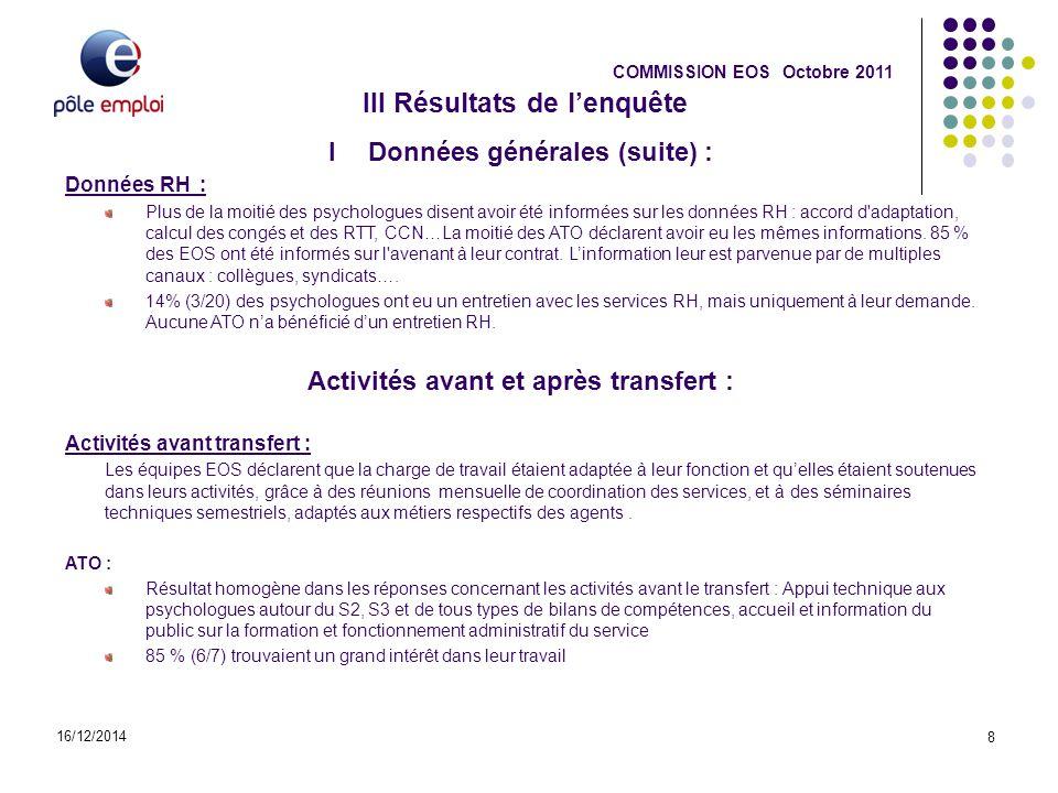 III Résultats de l'enquête 16/12/2014 8 COMMISSION EOS Octobre 2011 I Données générales (suite) : Données RH : Plus de la moitié des psychologues dise
