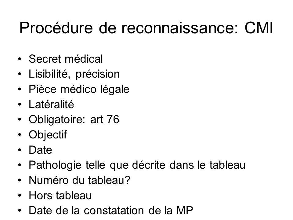 Procédure de reconnaissance: CMI Secret médical Lisibilité, précision Pièce médico légale Latéralité Obligatoire: art 76 Objectif Date Pathologie tell