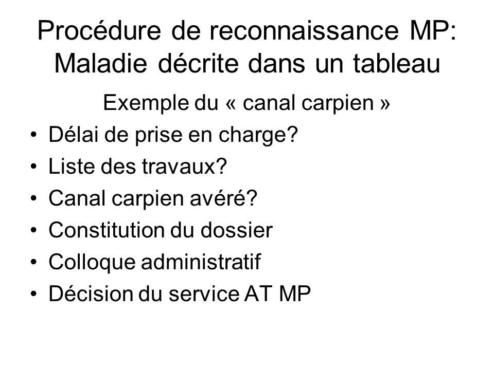 Procédure de reconnaissance MP: Maladie décrite dans un tableau Exemple du « canal carpien » Délai de prise en charge? Liste des travaux? Canal carpie