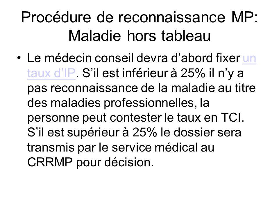 Procédure de reconnaissance MP: Maladie hors tableau Le médecin conseil devra d'abord fixer un taux d'IP. S'il est inférieur à 25% il n'y a pas reconn