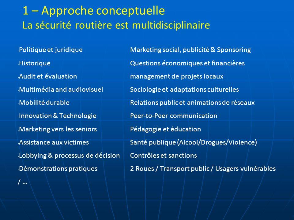 Une université d'été basée sur 3 approches 1 - Conceptuelle 2 - Organique 3 - Operationelle