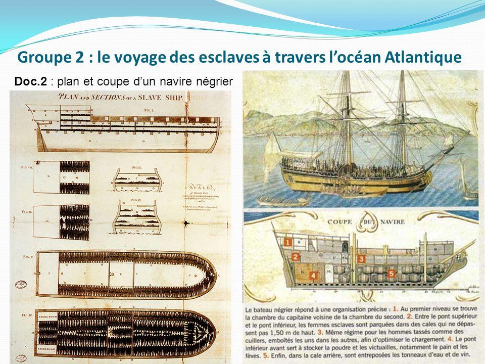 Doc.2 : plan et coupe d'un navire négrier Groupe 2 : le voyage des esclaves à travers l'océan Atlantique