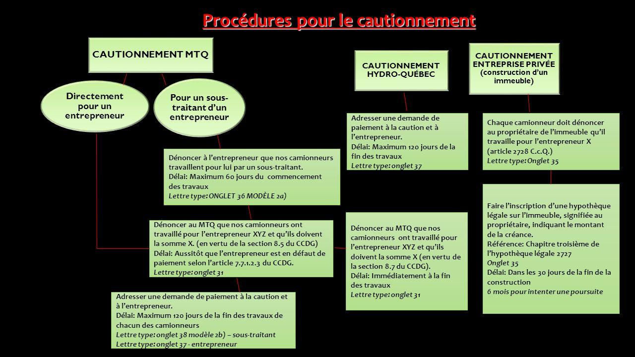 CAUTIONNEMENT MTQ Directement pour un entrepreneur CAUTIONNEMENT HYDRO-QUÉBEC Pour un sous- traitant d'un entrepreneur CAUTIONNEMENT ENTREPRISE PRIVÉE