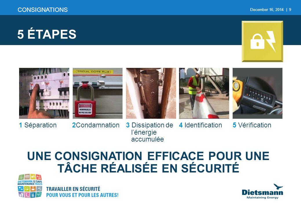 December 16, 2014 | 9 1 Séparation2Condamnation3 Dissipation de l'énergie accumulée 4 Identification5 Vérification CONSIGNATIONS UNE CONSIGNATION EFFI
