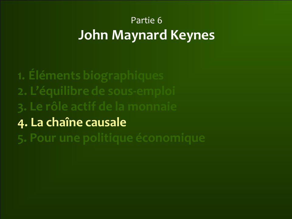 Partie 6 John Maynard Keynes 1.Éléments biographiques 2. L'équilibre de sous-emploi 3. Le rôle actif de la monnaie 4. La chaîne causale 5. Pour une po