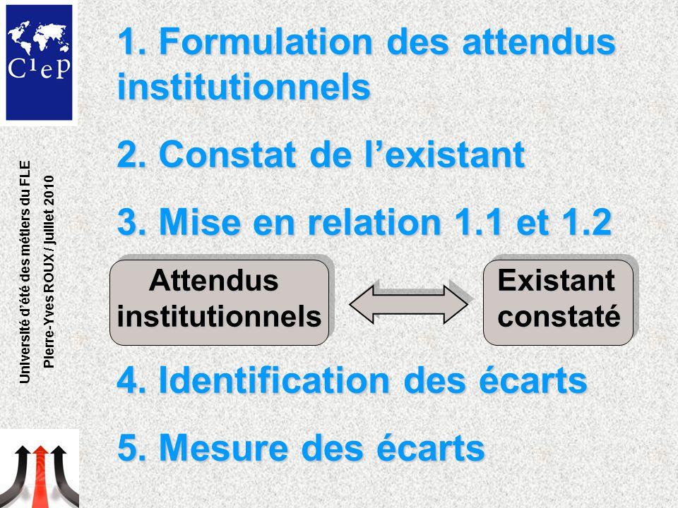 1. Formulation des attendus institutionnels 2. Constat de l'existant 3. Mise en relation 1.1 et 1.2 Attendus Existant institutionnels constaté Attendu