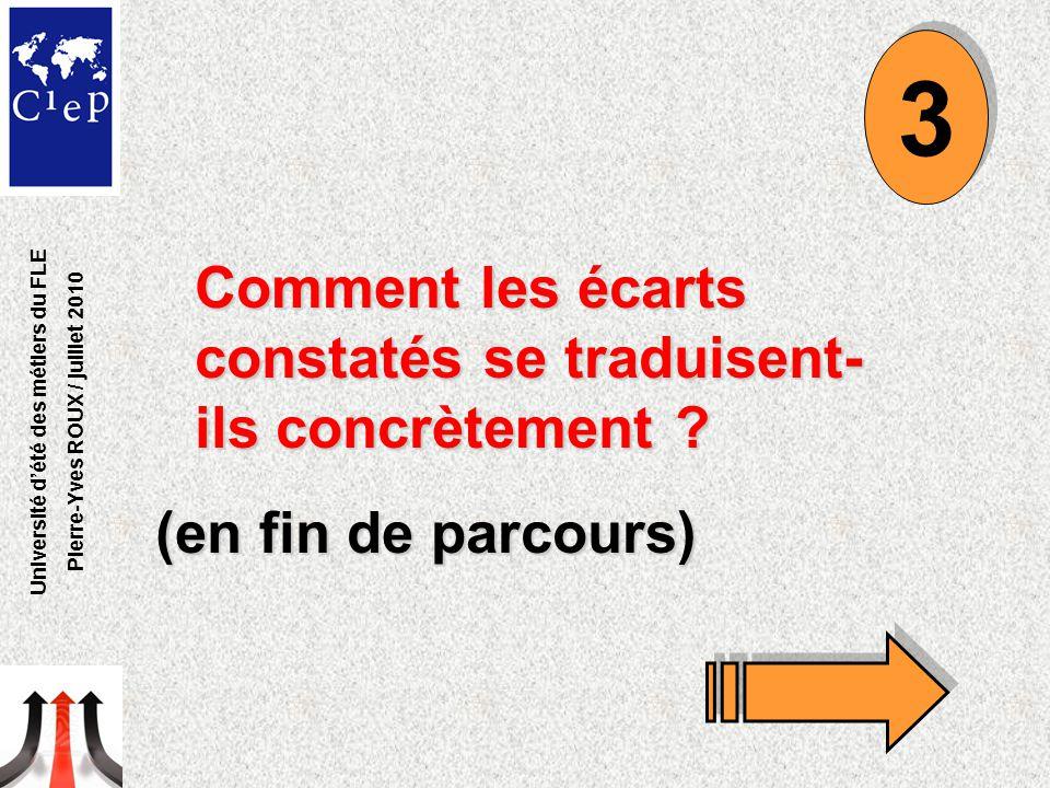 Comment les écarts constatés se traduisent- ils concrètement ? (en fin de parcours) 3 3 Université d'été des métiers du FLE Pierre-Yves ROUX / juillet