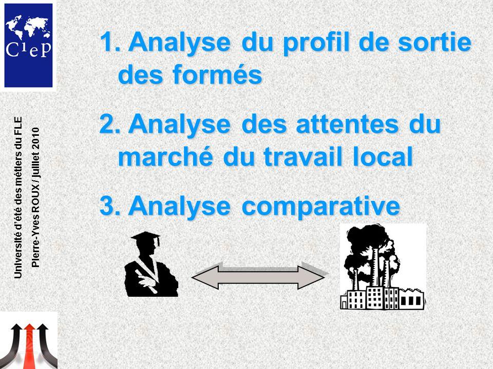 1. Analyse du profil de sortie des formés 2. Analyse des attentes du marché du travail local 3. Analyse comparative Université d'été des métiers du FL