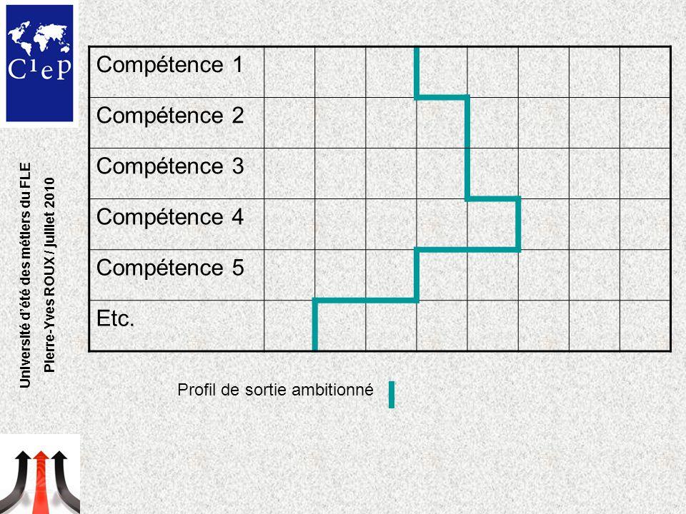 Compétence 1 Compétence 2 Compétence 3 Compétence 4 Compétence 5 Etc. Profil de sortie ambitionné Université d'été des métiers du FLE Pierre-Yves ROUX