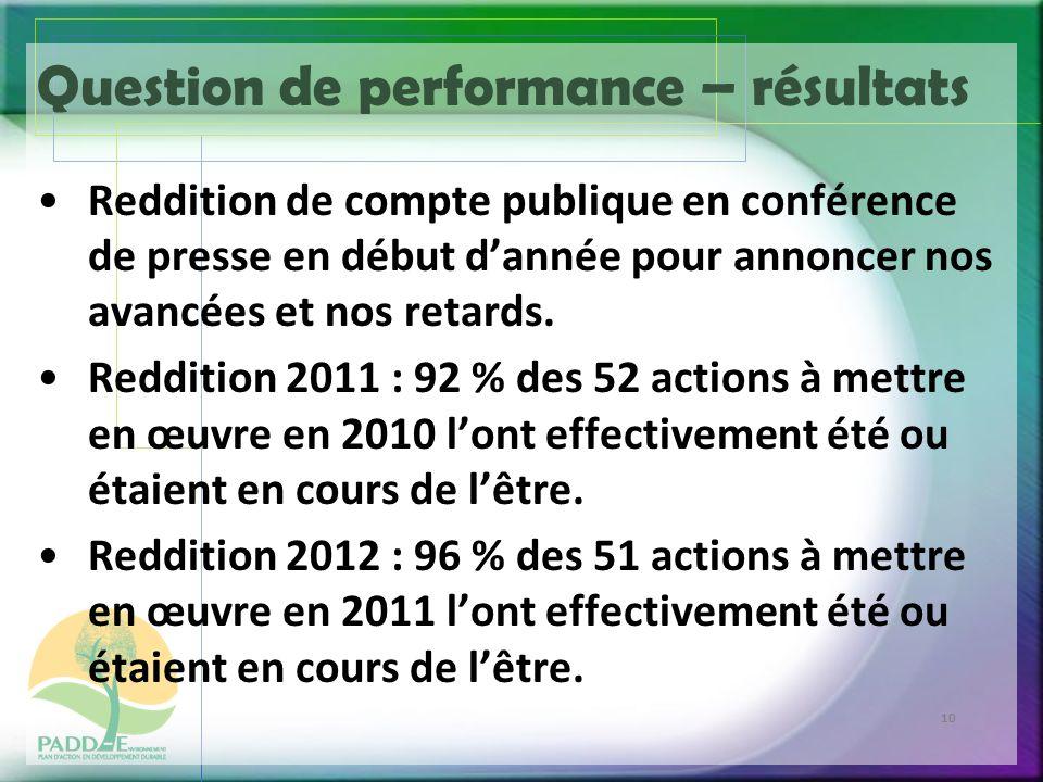 10 Question de performance – résultats Reddition de compte publique en conférence de presse en début d'année pour annoncer nos avancées et nos retards.