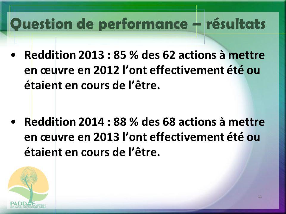 11 Question de performance – résultats Reddition 2013 : 85 % des 62 actions à mettre en œuvre en 2012 l'ont effectivement été ou étaient en cours de l'être.