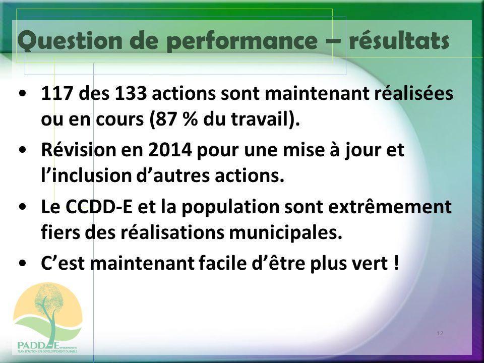 12 Question de performance – résultats 117 des 133 actions sont maintenant réalisées ou en cours (87 % du travail).
