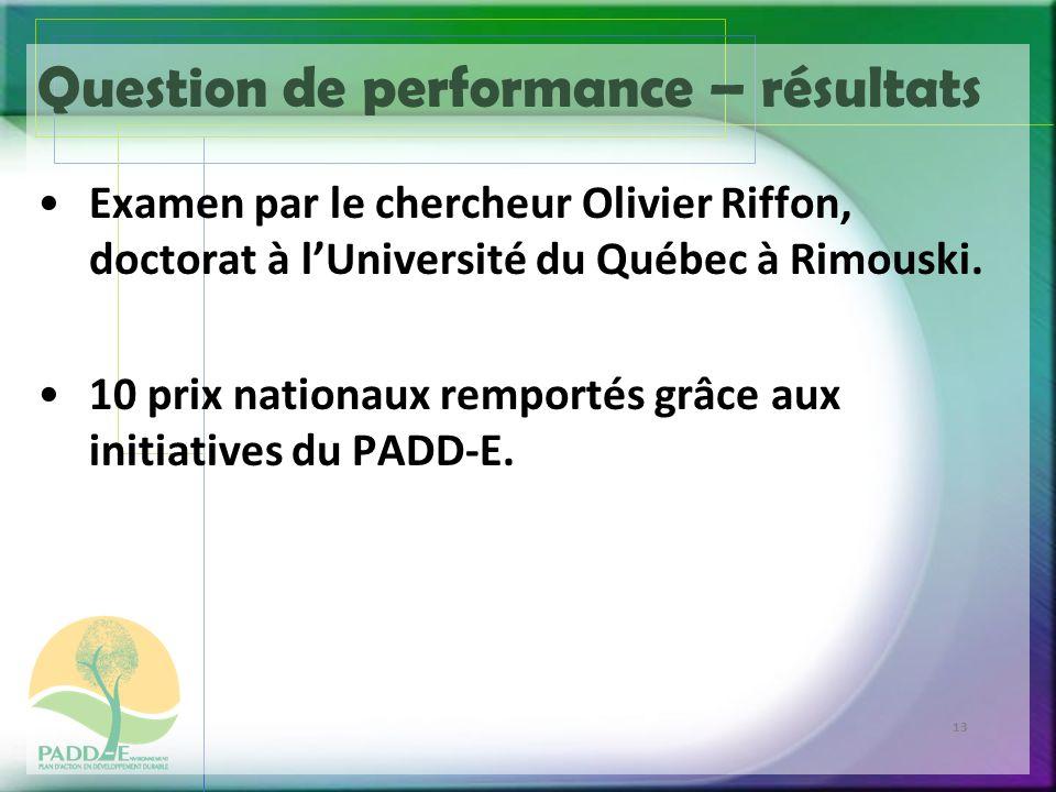 13 Question de performance – résultats Examen par le chercheur Olivier Riffon, doctorat à l'Université du Québec à Rimouski.