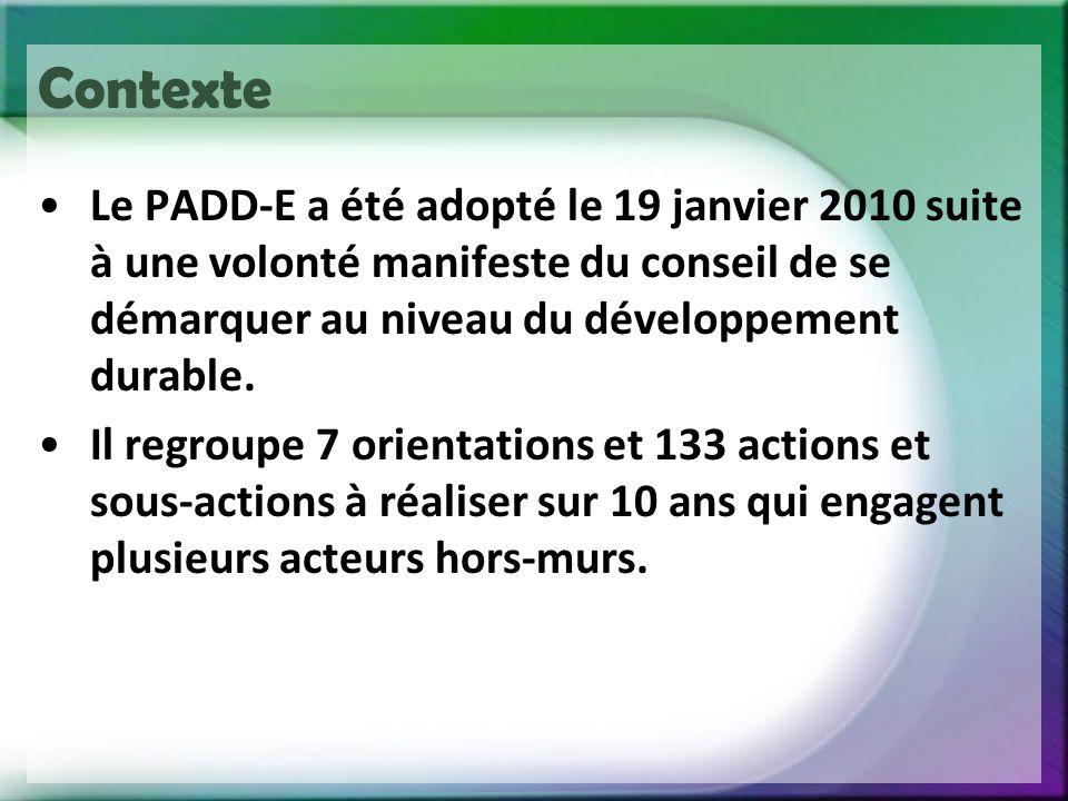 Contexte Le PADD-E a été adopté le 19 janvier 2010 suite à une volonté manifeste du conseil de se démarquer au niveau du développement durable.