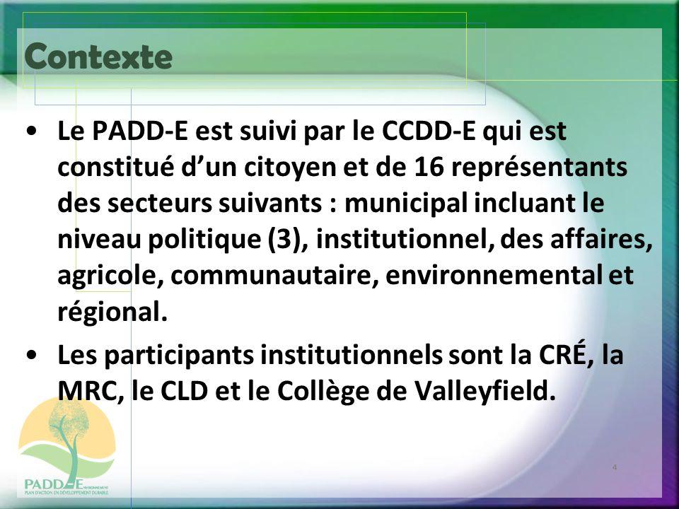 Sept orientations Orientation 4 - Santé collective Orientation 5 - Environnement et écocitoyenneté Orientation 6 - Cohésion sociale Orientation 7 – Préservation des acquis
