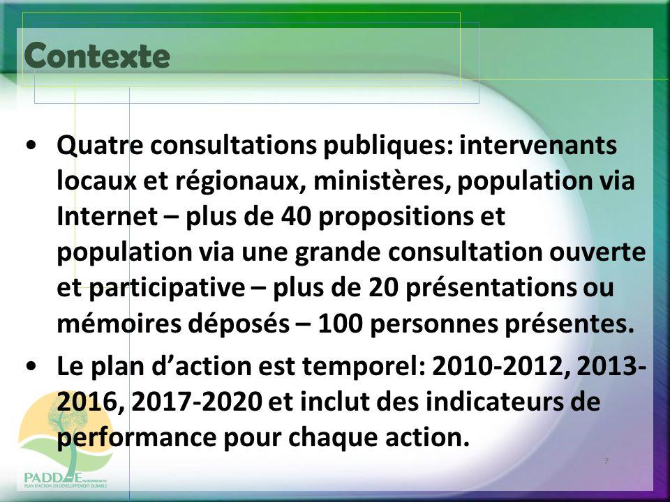 7 Contexte Quatre consultations publiques: intervenants locaux et régionaux, ministères, population via Internet – plus de 40 propositions et population via une grande consultation ouverte et participative – plus de 20 présentations ou mémoires déposés – 100 personnes présentes.