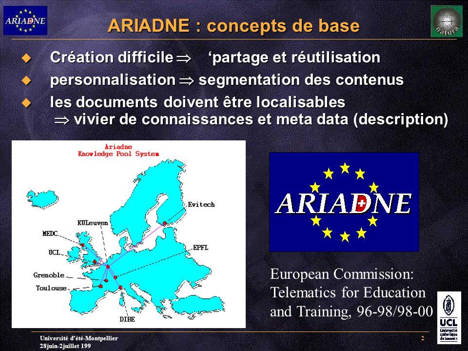 Université d'été-Montpellier 28juin-2juillet 199 2 ARIADNE : concepts de base  Création difficile  'partage et réutilisation  personnalisation  se