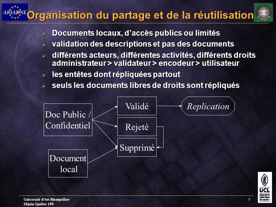 Université d'été-Montpellier 28juin-2juillet 199 5 Organisation du partage et de la réutilisation  Documents locaux, d'accès publics ou limités  val