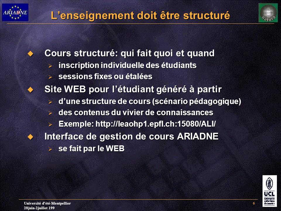 Université d été-Montpellier 28juin-2juillet 199 6 L'enseignement doit être structuré  Cours structuré: qui fait quoi et quand  inscription individuelle des étudiants  sessions fixes ou étalées  Site WEB pour l'étudiant généré à partir  d'une structure de cours (scénario pédagogique)  des contenus du vivier de connaissances  Exemple: http://leaohp1.epfl.ch:15080/ALI/  Interface de gestion de cours ARIADNE  se fait par le WEB