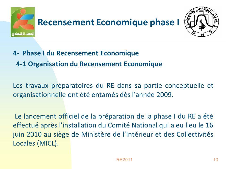 RE201110 4- Phase I du Recensement Economique 4-1 Organisation du Recensement Economique Les travaux préparatoires du RE dans sa partie conceptuelle et organisationnelle ont été entamés dès l'année 2009.