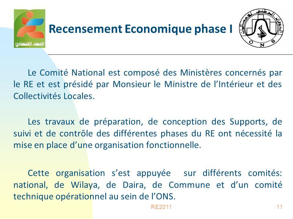 RE201111 Le Comité National est composé des Ministères concernés par le RE et est présidé par Monsieur le Ministre de l'Intérieur et des Collectivités Locales.
