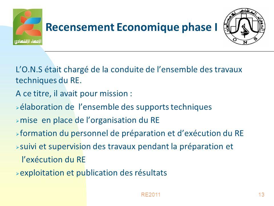 RE201113 L'O.N.S était chargé de la conduite de l'ensemble des travaux techniques du RE.