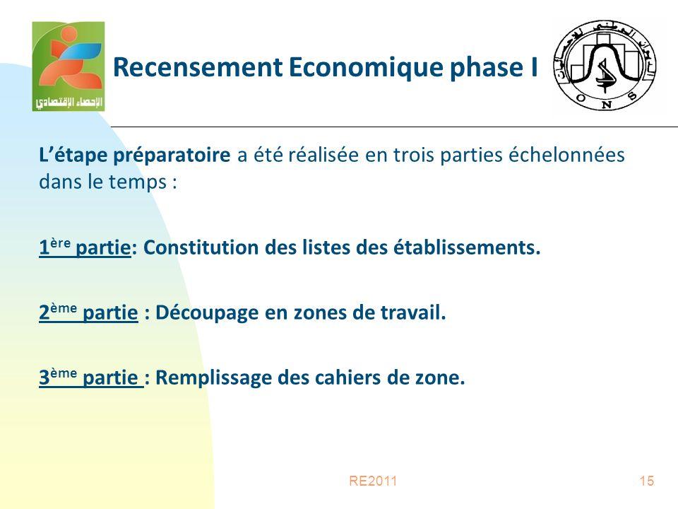 RE201115 L'étape préparatoire a été réalisée en trois parties échelonnées dans le temps : 1 ère partie: Constitution des listes des établissements.