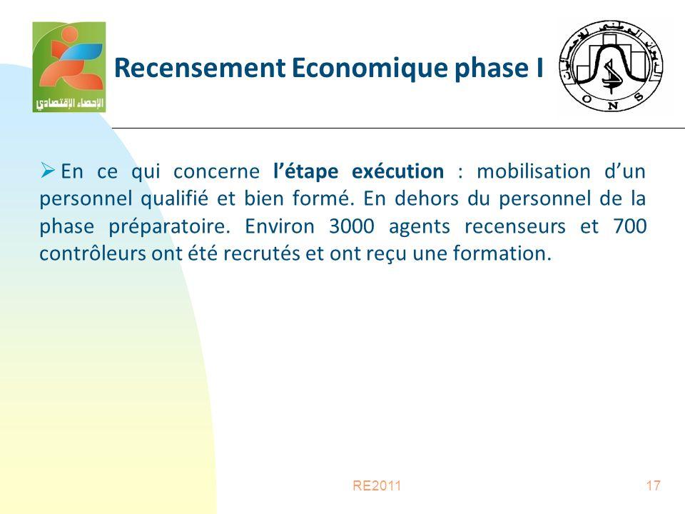 RE201117  En ce qui concerne l'étape exécution : mobilisation d'un personnel qualifié et bien formé.