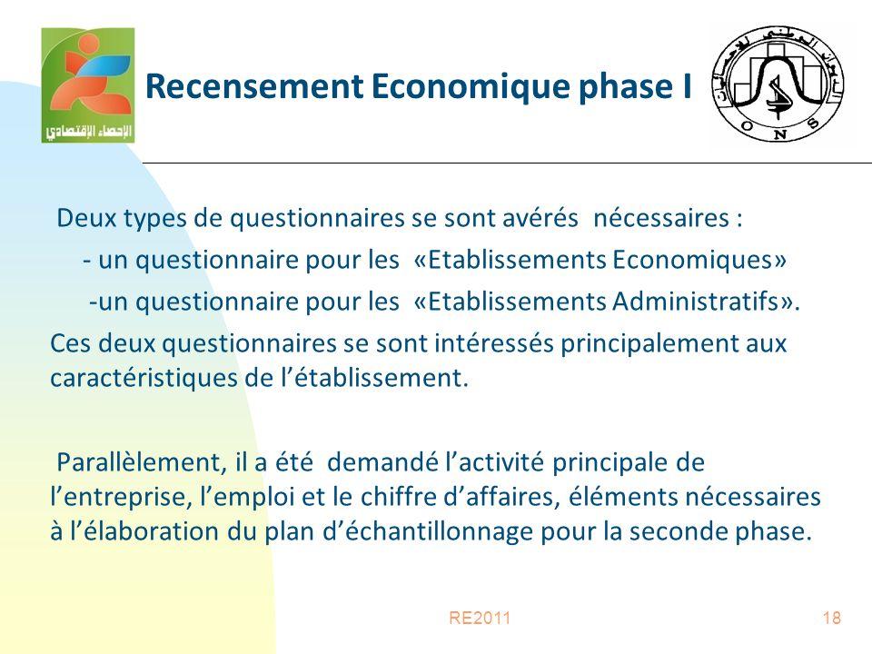 RE201118 Deux types de questionnaires se sont avérés nécessaires : - un questionnaire pour les «Etablissements Economiques» -un questionnaire pour les «Etablissements Administratifs».