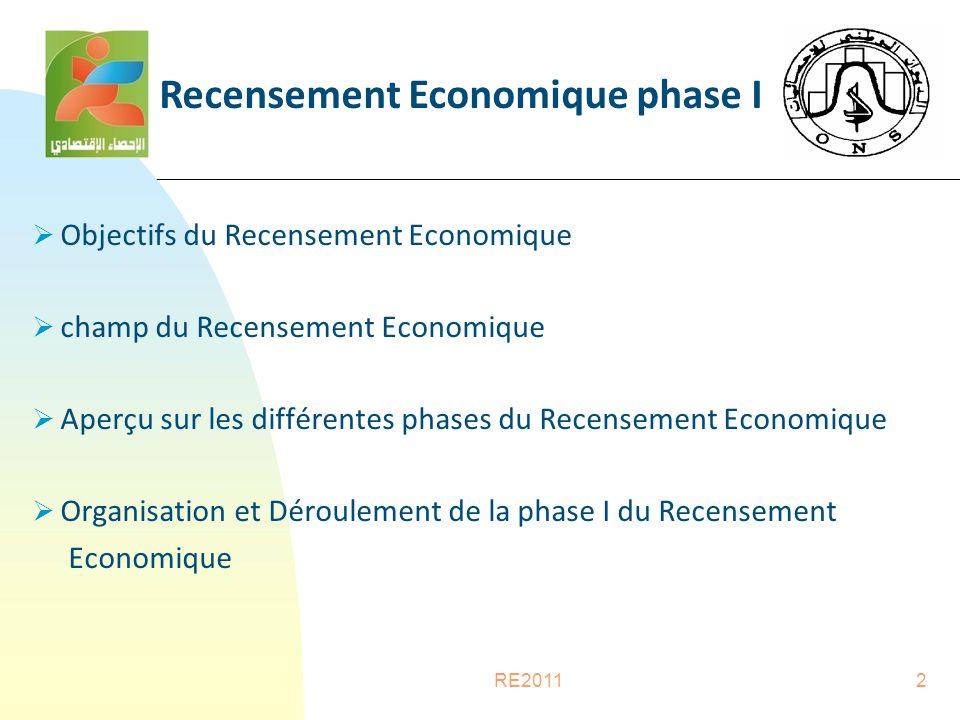RE20112  Objectifs du Recensement Economique  champ du Recensement Economique  Aperçu sur les différentes phases du Recensement Economique  Organisation et Déroulement de la phase I du Recensement Economique Recensement Economique phase I