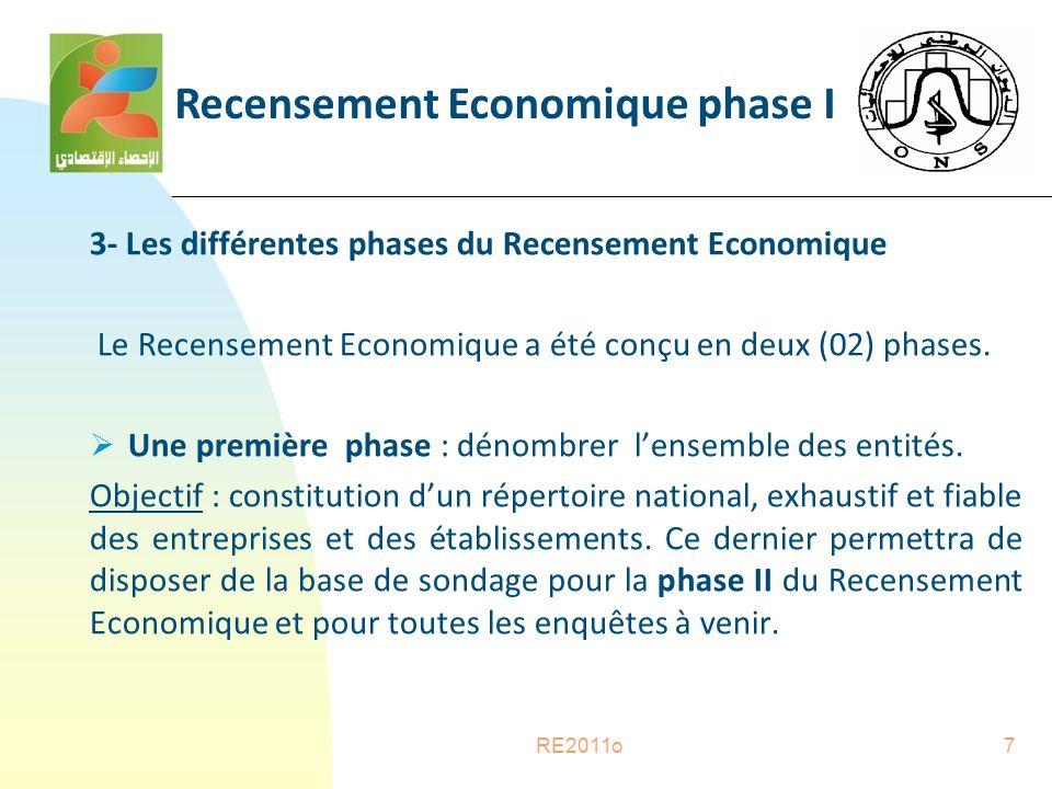 RE2011o7 3- Les différentes phases du Recensement Economique Le Recensement Economique a été conçu en deux (02) phases.