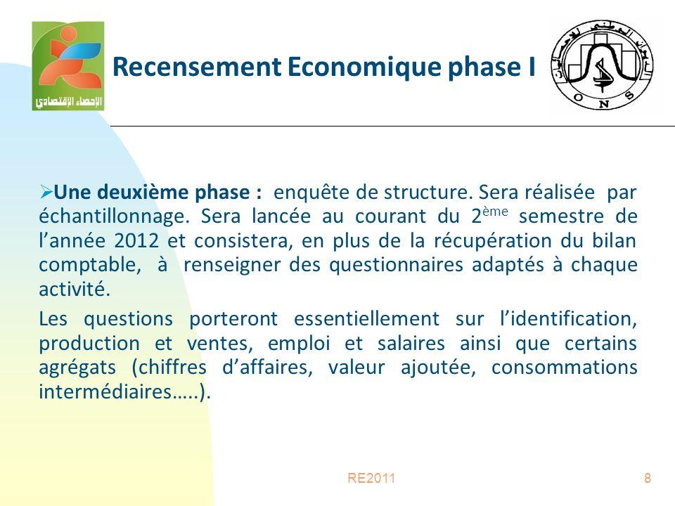 RE20118  Une deuxième phase : enquête de structure.