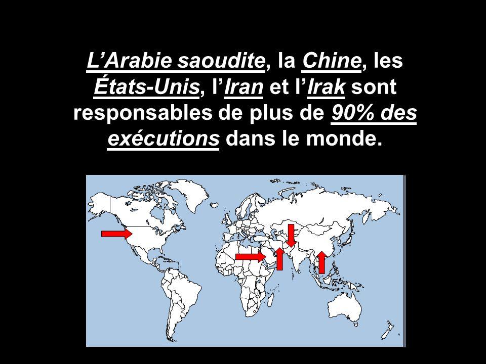 L'Arabie saoudite, la Chine, les États-Unis, l'Iran et l'Irak sont responsables de plus de 90% des exécutions dans le monde.