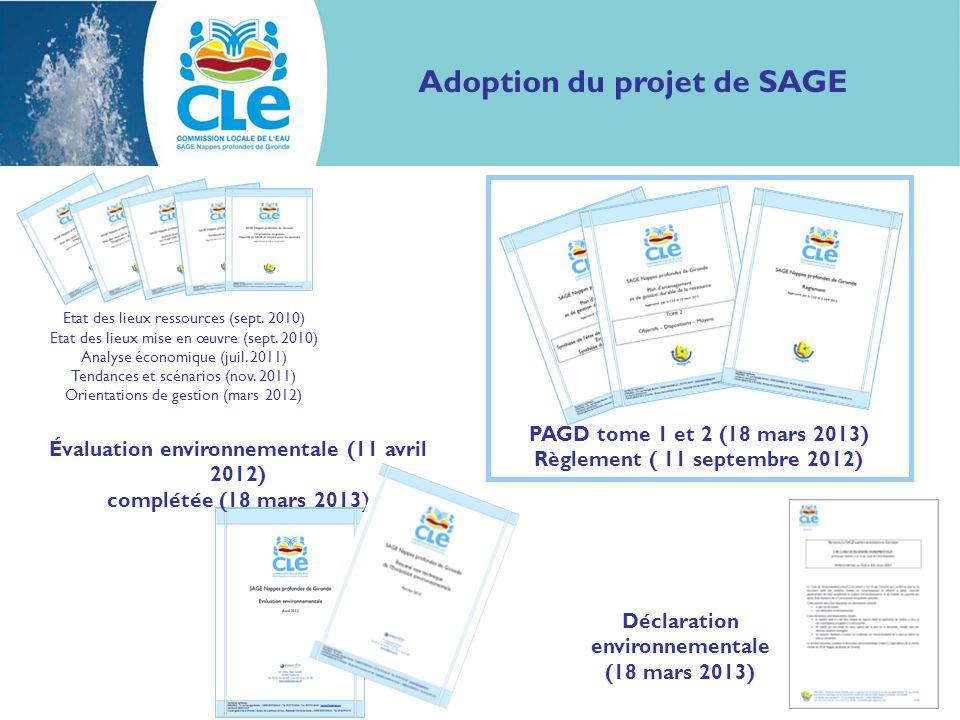 Etat des lieux ressources (sept.2010) Etat des lieux mise en œuvre (sept.