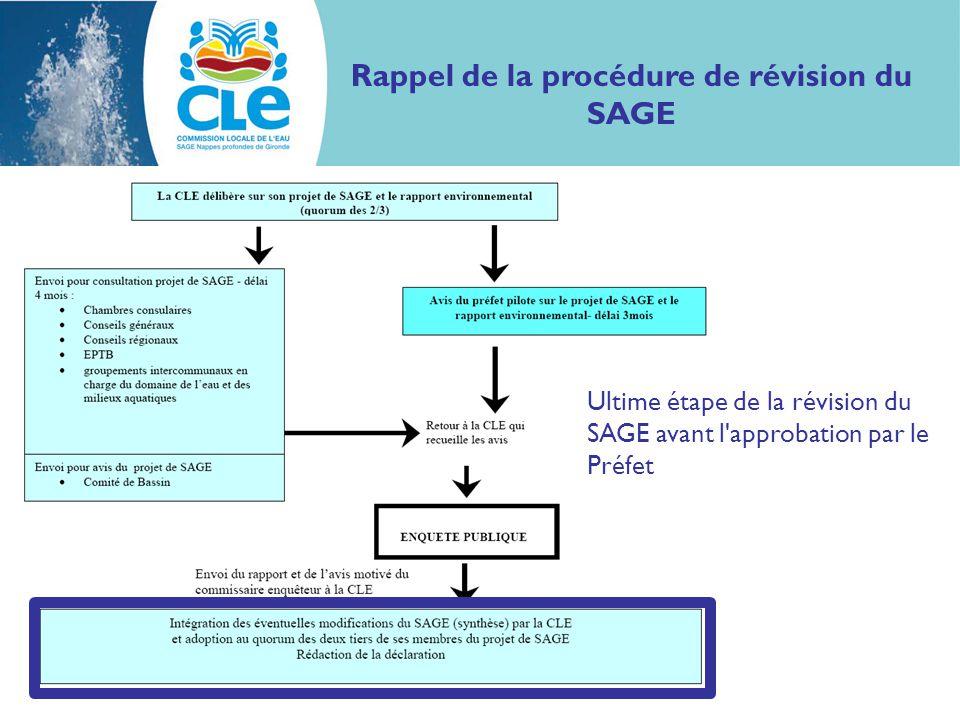 Rappel de la procédure de révision du SAGE Ultime étape de la révision du SAGE avant l approbation par le Préfet