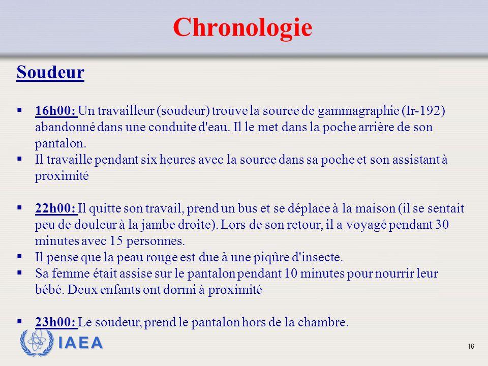 IAEA Chronologie 16 Soudeur  16h00: Un travailleur (soudeur) trouve la source de gammagraphie (Ir-192) abandonné dans une conduite d'eau. Il le met d