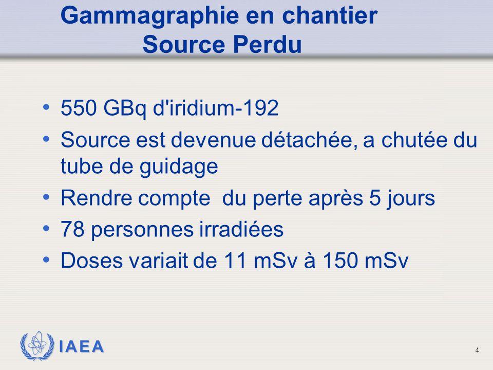 IAEA Gammagraphie en chantier Source Perdu Utilisation incorrecte de l écran Surveillance inadéquate 5