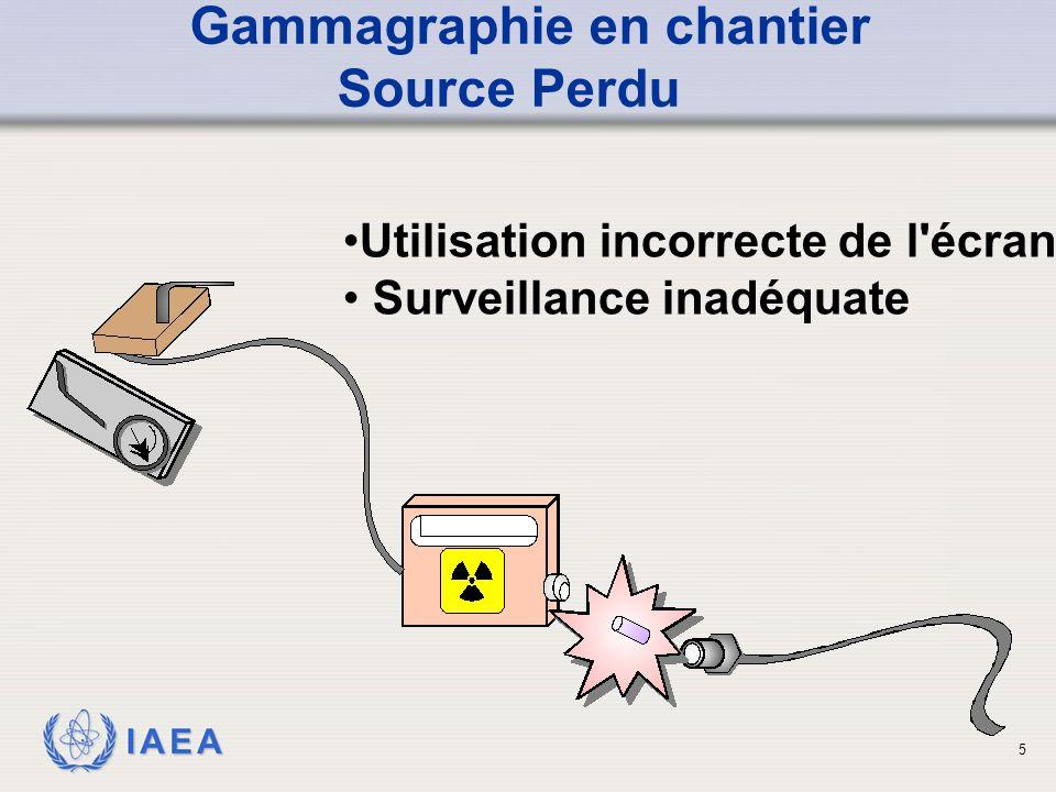 IAEA Gammagraphie en chantier Équipement défectueux 3,2 TBq d iridium-192 Source coincée en position exposée Aucun équipement d urgence Pas de règles locale ou avertissements d exposition Assistance de l AIEA dans la récupération de la source 7 personnes impliquées dans la récupération, toutes les doses <1,0 mSv 6